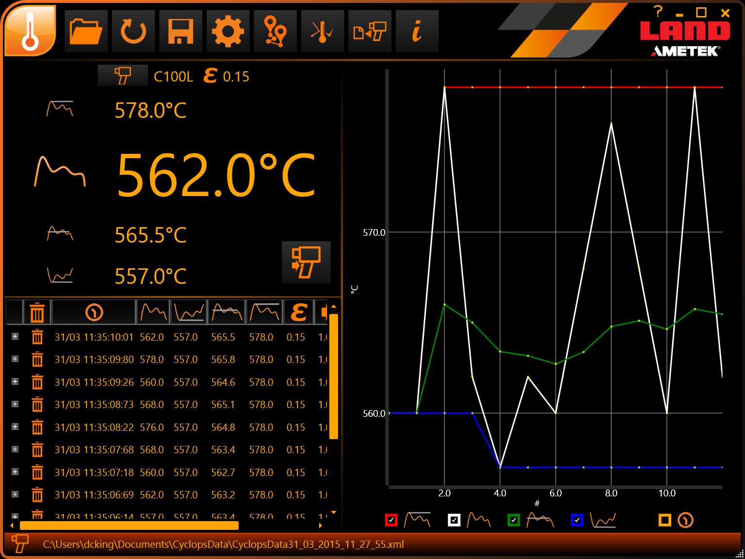 Cyclops Logger PC Live Data