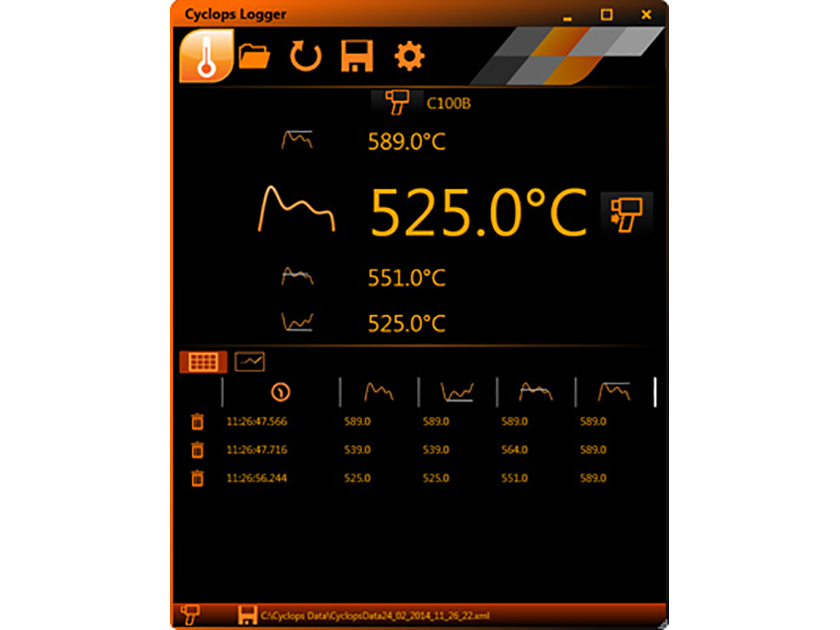 Cyclops Logger (PC & Mobile) Software