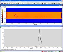 AMETEK Land Software - Landscan Windows Control and Analyse (WCA)