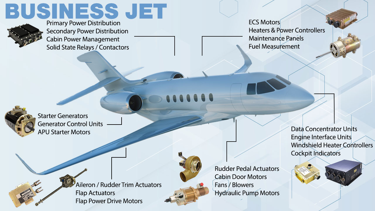 Business Jet Products