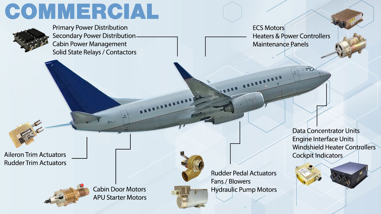 Commercial Aircraft Products