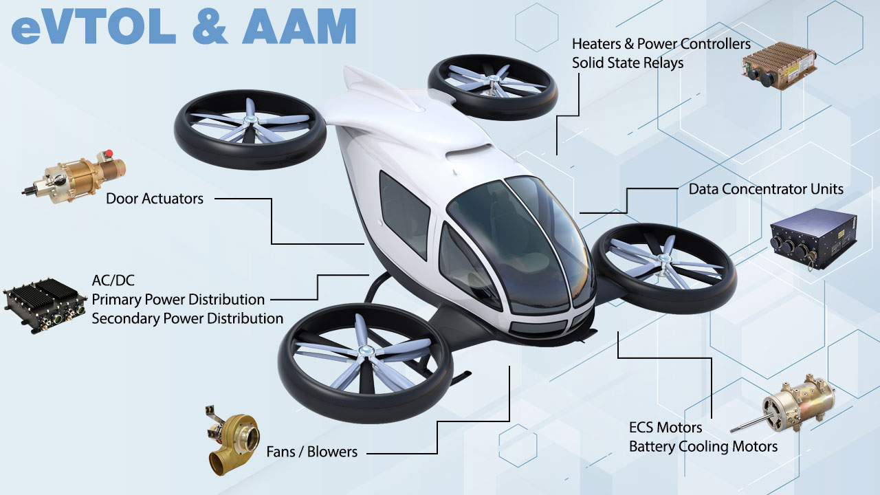 eVTOL & AAM product solutions