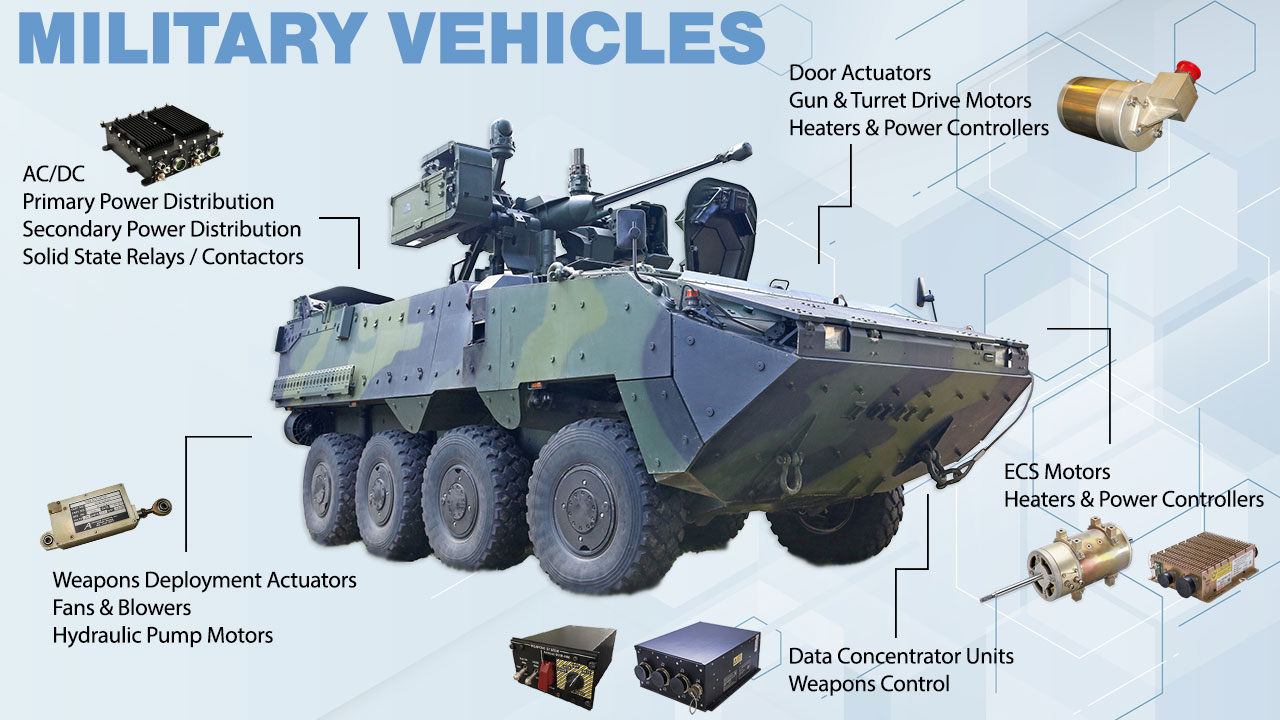 Military Ground & Tactical Vehicle Products