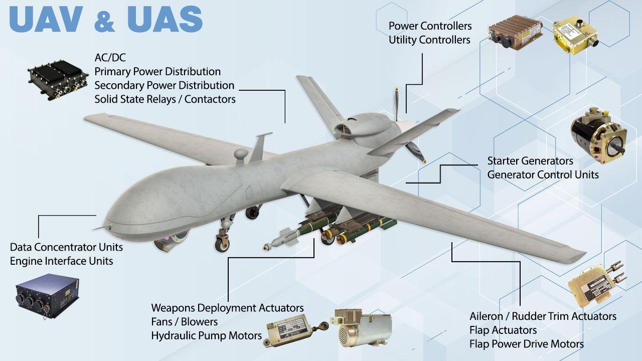 UAV & UAS
